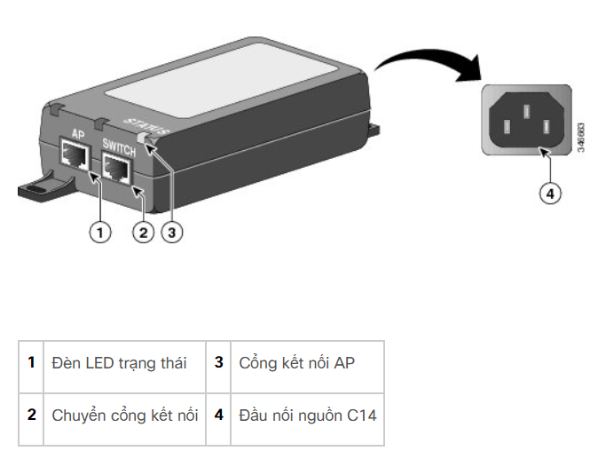 Cisco Aironet Power Injector AIR-PWRINJ5=