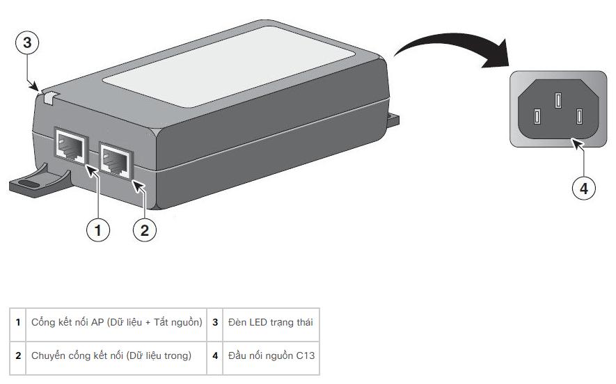 Cisco Aironet Power Injector AIR-PWRINJ6=