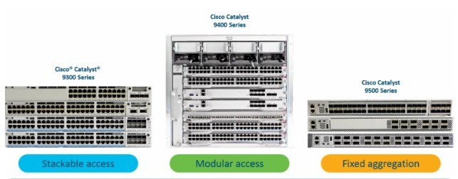 cisco-catalyst-9000