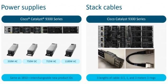nguồn Cisco Catalyst 9300