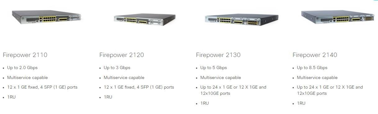 4 mô hình thiết bị bảo mật của Cisco Firepower 2100