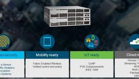 So sánh bộ chuyển mạch của qua datasheet Cisco Catalyst 9200 Series switches với 9300