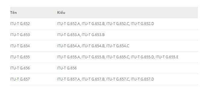 Có 19 thông số kỹ thuật sợi quang khác nhau được định nghĩa bởi ITU-T.