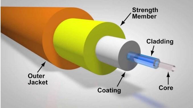 fiber optic là gì