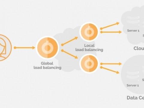 Khái niệm thiết bị cân bằng tải load balancing