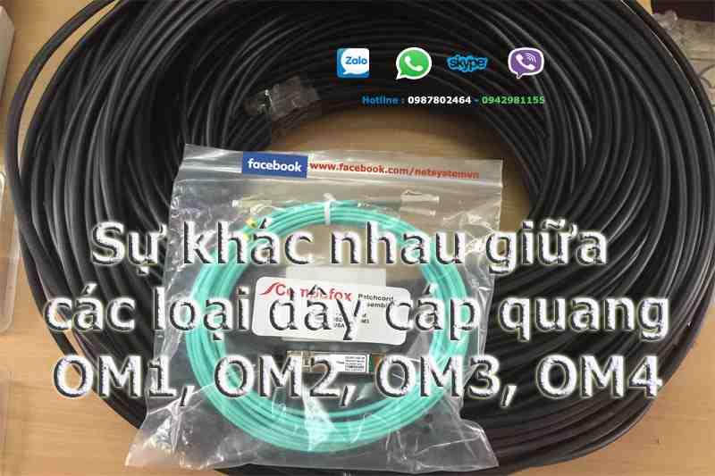 các loại dây cáp quang multimode OM1, OM2, OM3, OM4