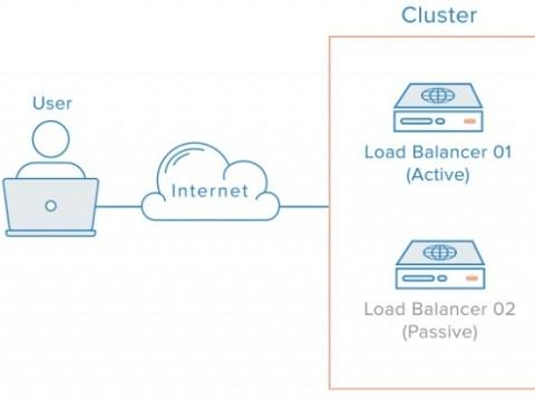 Tìm hiểu về thiết bị cân bằng tải network load balancing là gì?