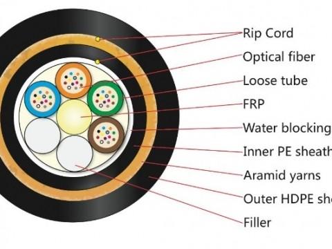 Cáp quang ADSS là gì?