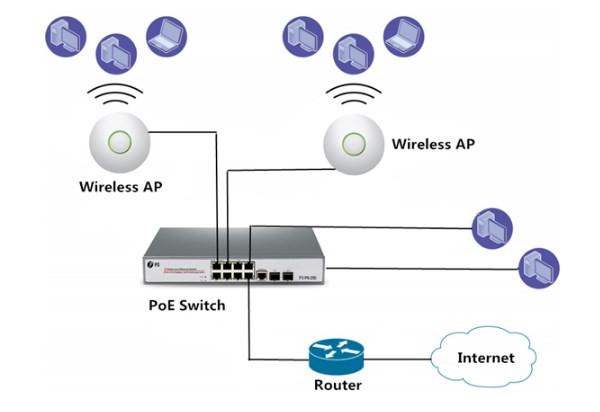 Làm thế nào để xây dựng mạng không dây qua PoE?