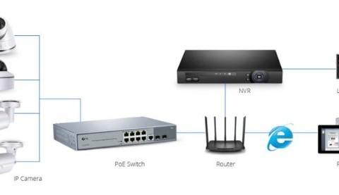 Switch PoE là gì? Làm thế nào để sử dụng nó?