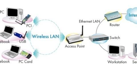 Ưu điểm của điểm truy cập không dây access point wifi