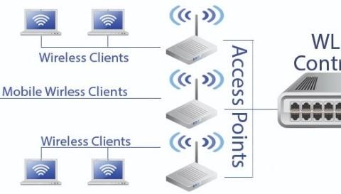 Sự khác biệt access point wifi so với wireless controller là gì?