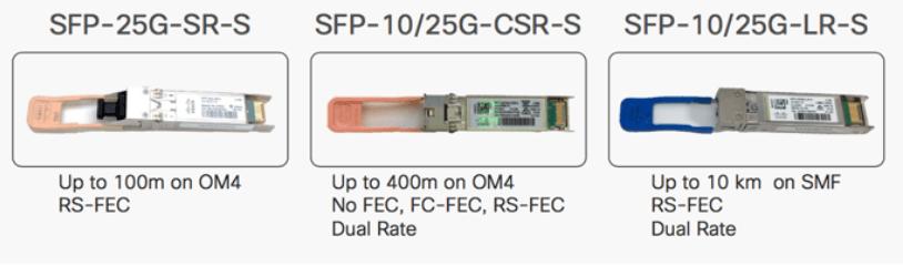 module quang 25G