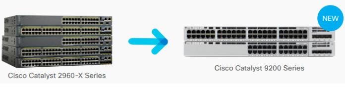 Cisco 2960X Nâng cấp lên thiết bị chuyển mạch Cisco Catalyst 9200 Series