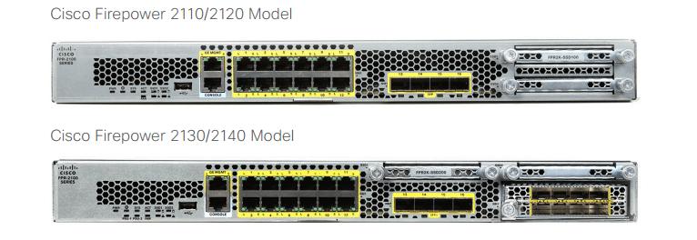 Firewall Cisco Firepower 2100 Series
